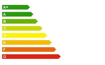 mapa de eficiencia energética Audi